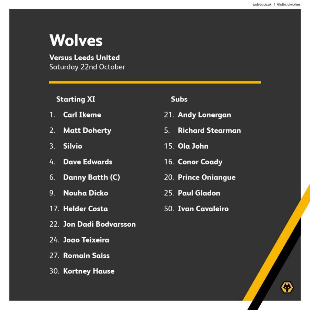 Heres how Wolves line up for this afternoons Sky Bethellip