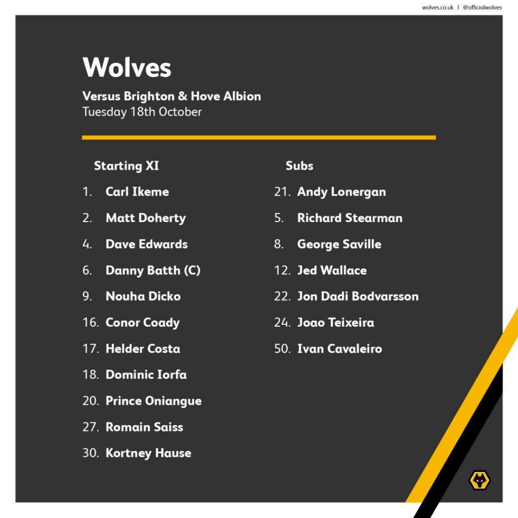 Heres how Wolves lineup for tonights Sky Bet Championship clashhellip