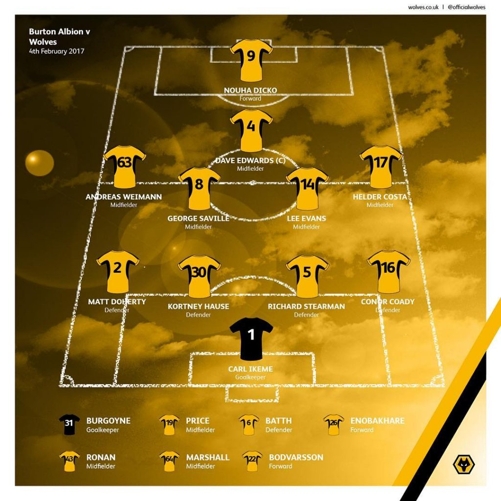 The Wolves team for this afternoons match at Burton Albionhellip